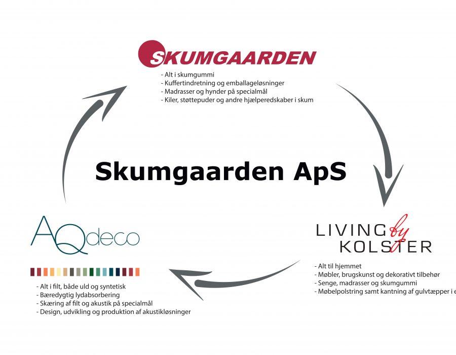 Skumgaarden Livingbykolster AQdeco